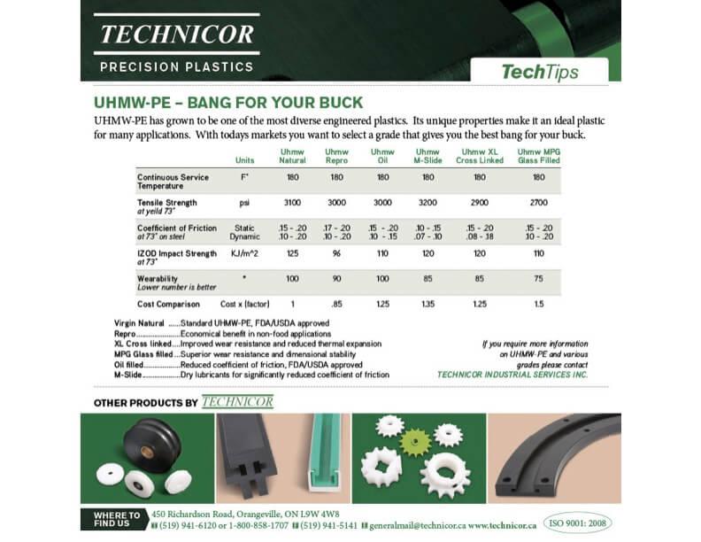 UHMW-PE - Bang for Your Buck