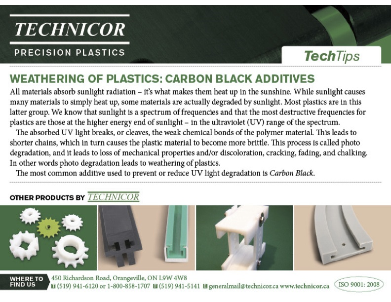 Weathering of Plastics – Carbon Black